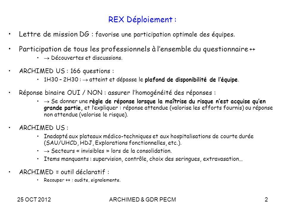REX Déploiement :Lettre de mission DG : favorise une participation optimale des équipes.