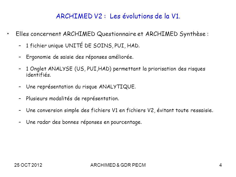 ARCHIMED V2 : Les évolutions de la V1.