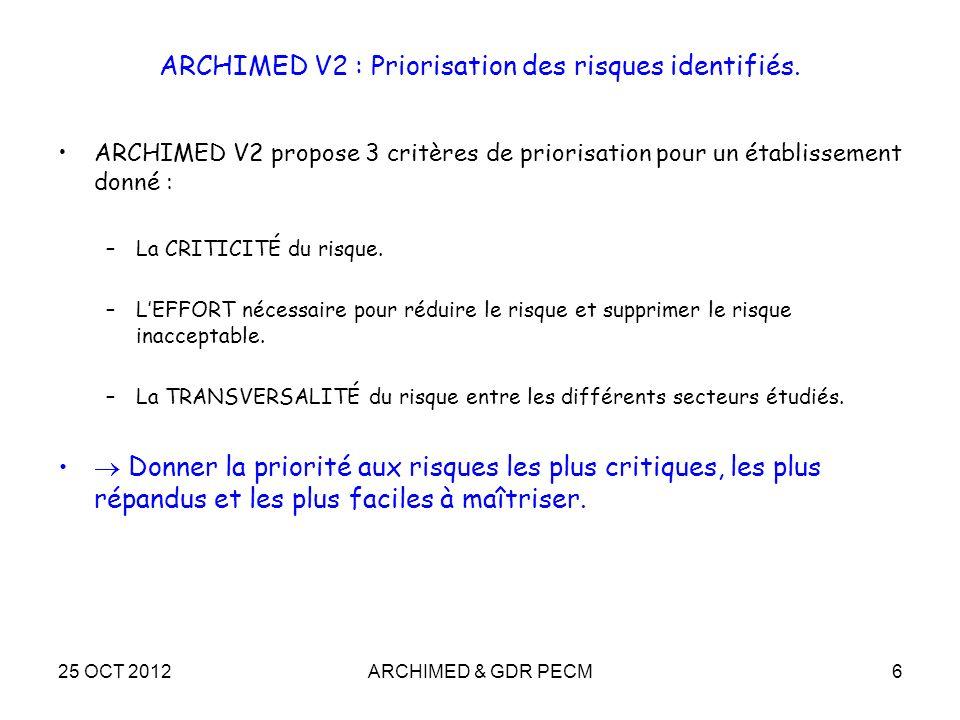 ARCHIMED V2 : Priorisation des risques identifiés.