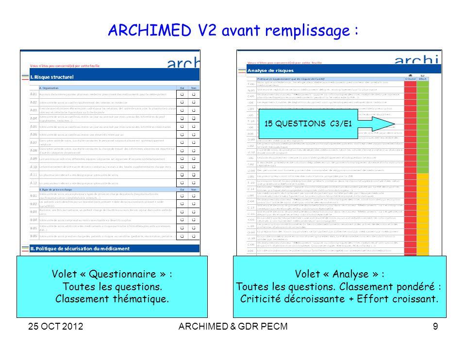 ARCHIMED V2 avant remplissage :