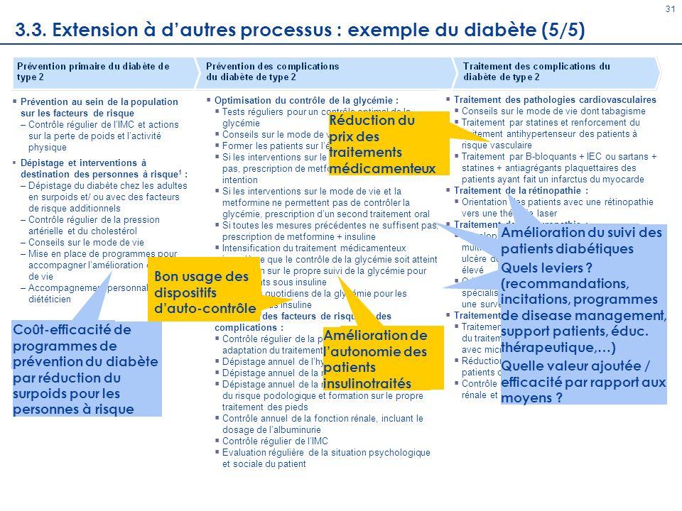 3.3. Extension à d'autres processus : exemple du diabète (5/5)