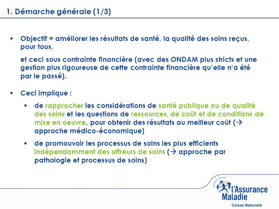 1. Démarche générale (1/3) Objectif = améliorer les résultats de santé, la qualité des soins reçus, pour tous,