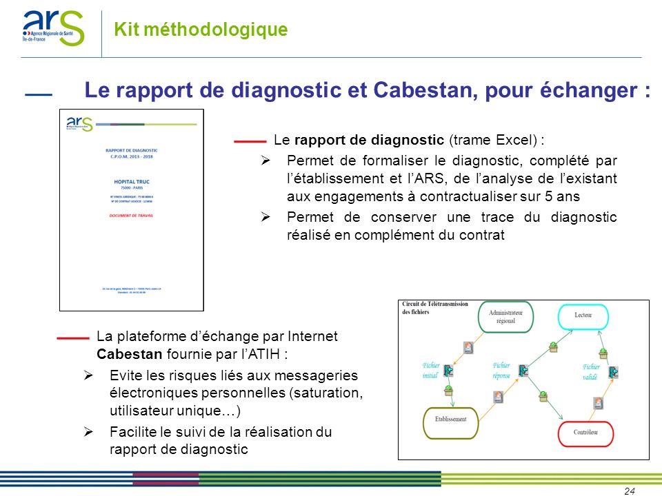 Le rapport de diagnostic et Cabestan, pour échanger :