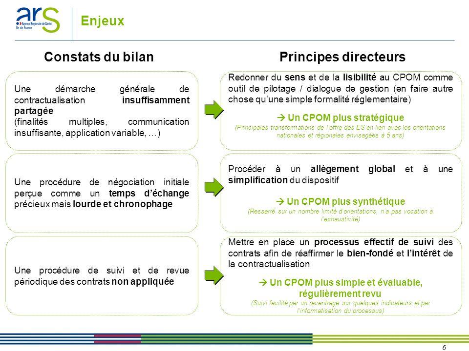 Constats du bilan Principes directeurs