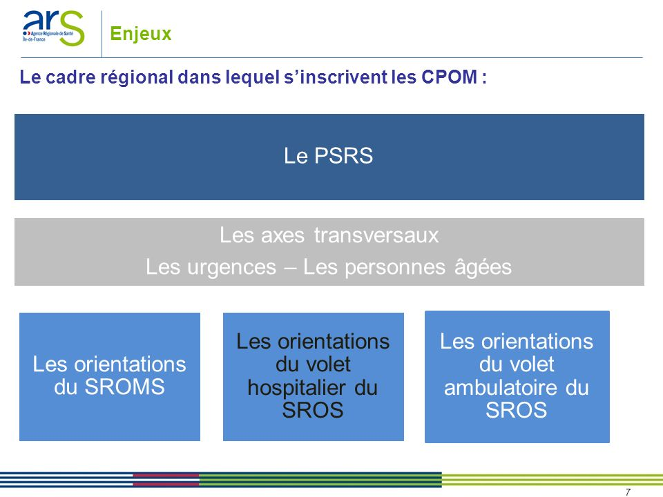 Les orientations du SROMS