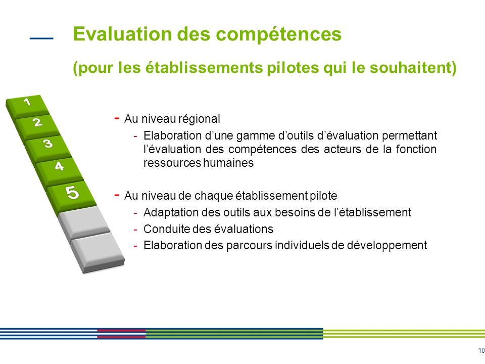 Evaluation des compétences (pour les établissements pilotes qui le souhaitent)