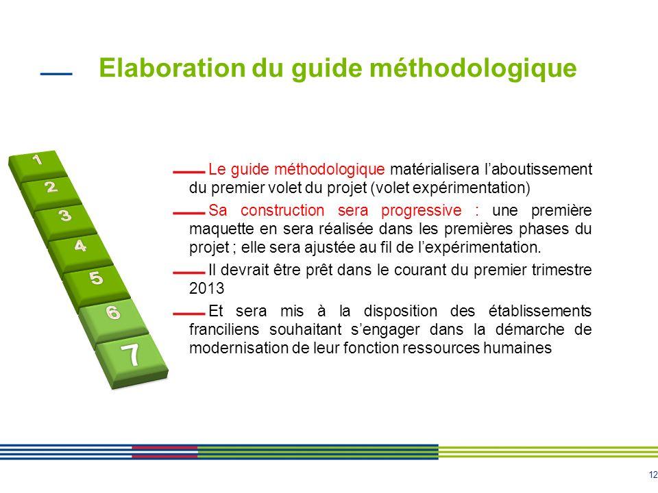 Elaboration du guide méthodologique