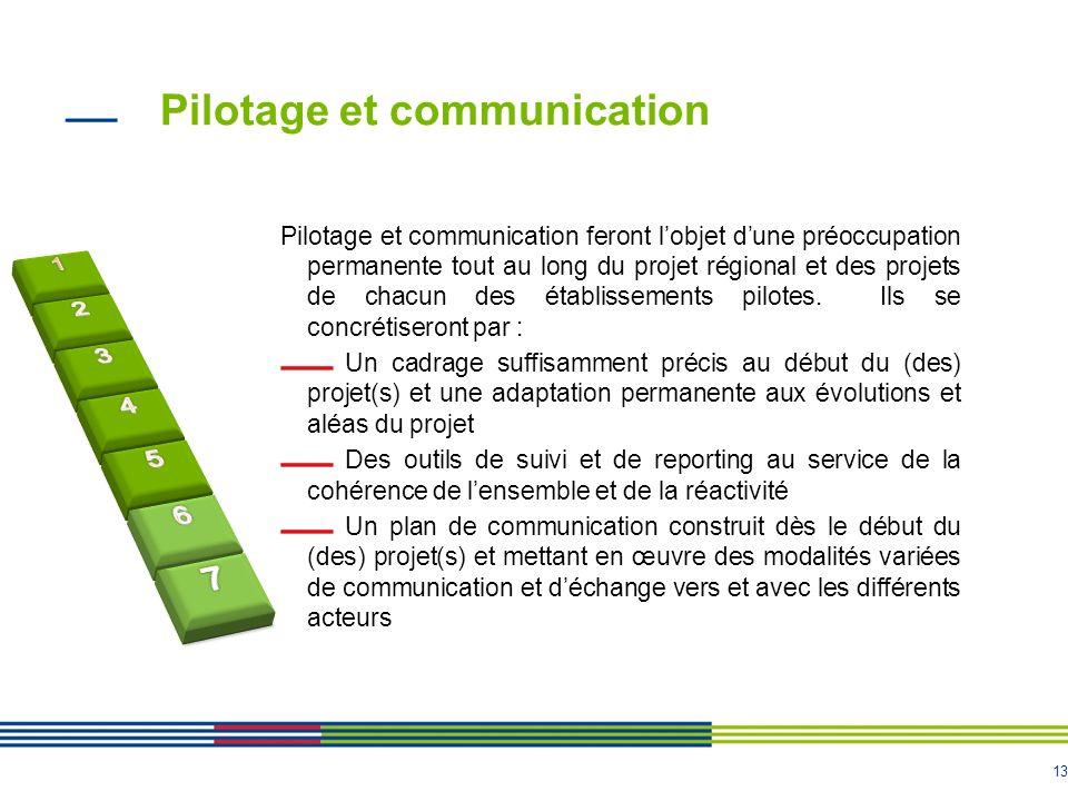 Pilotage et communication
