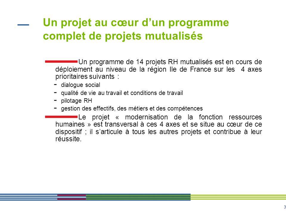 Un projet au cœur d'un programme complet de projets mutualisés