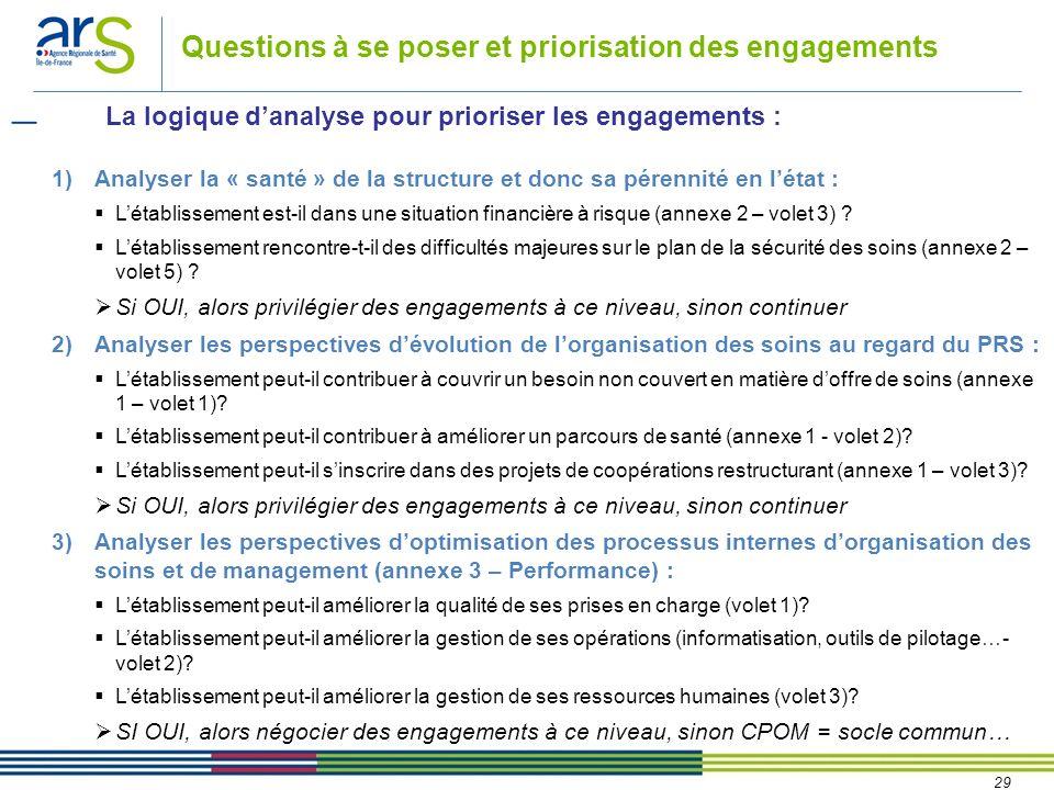 Questions à se poser et priorisation des engagements
