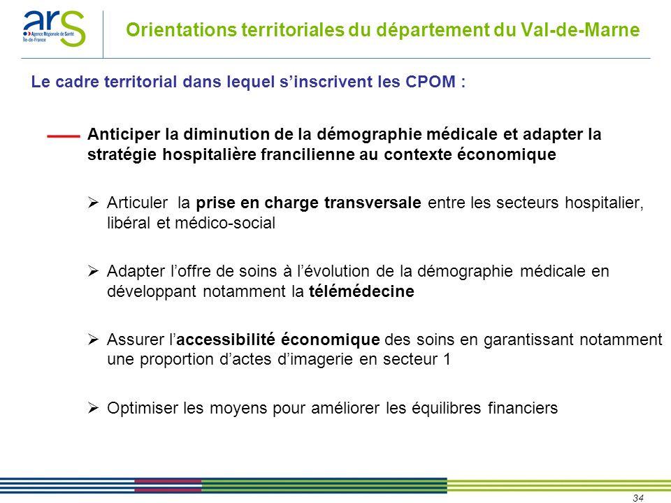 Orientations territoriales du département du Val-de-Marne