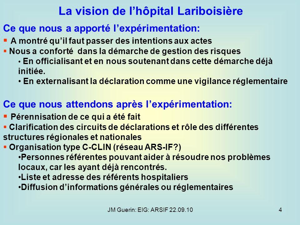 La vision de l'hôpital Lariboisière