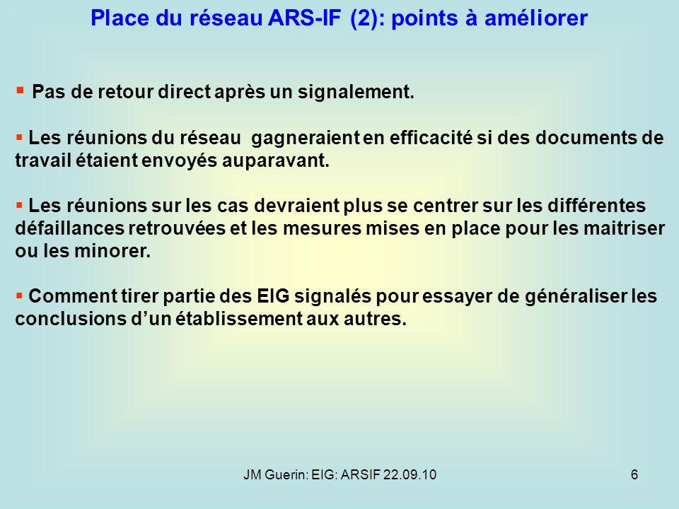 Place du réseau ARS-IF (2): points à améliorer