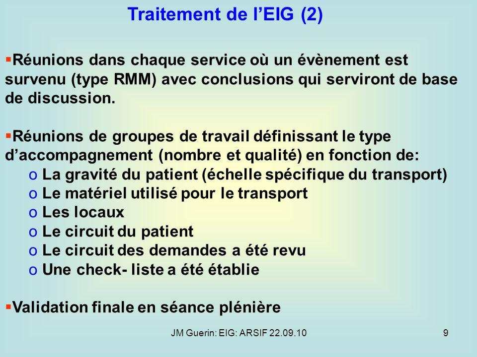 Traitement de l'EIG (2) Réunions dans chaque service où un évènement est survenu (type RMM) avec conclusions qui serviront de base de discussion.