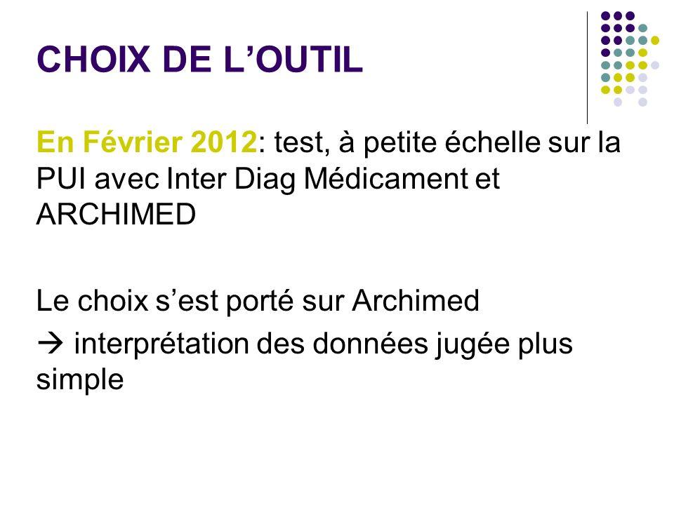 CHOIX DE L'OUTIL En Février 2012: test, à petite échelle sur la PUI avec Inter Diag Médicament et ARCHIMED.