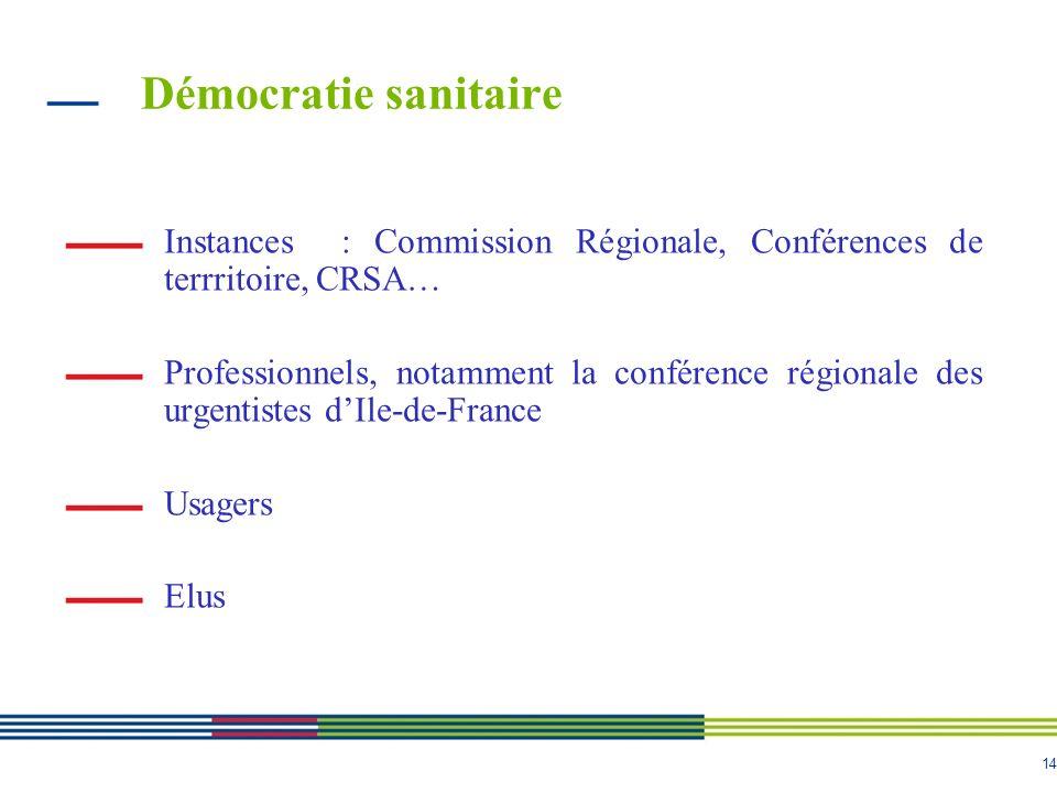 Démocratie sanitaire Instances : Commission Régionale, Conférences de terrritoire, CRSA…