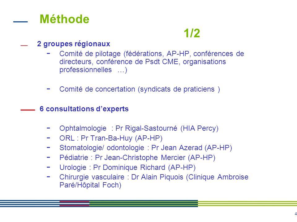Méthode 1/2 2 groupes régionaux.