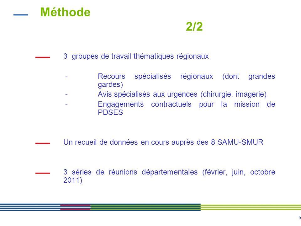 Méthode 2/2 3 groupes de travail thématiques régionaux