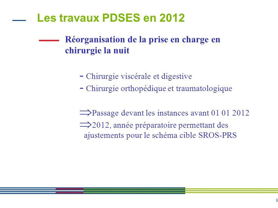 Les travaux PDSES en 2012 Réorganisation de la prise en charge en chirurgie la nuit. Chirurgie viscérale et digestive.