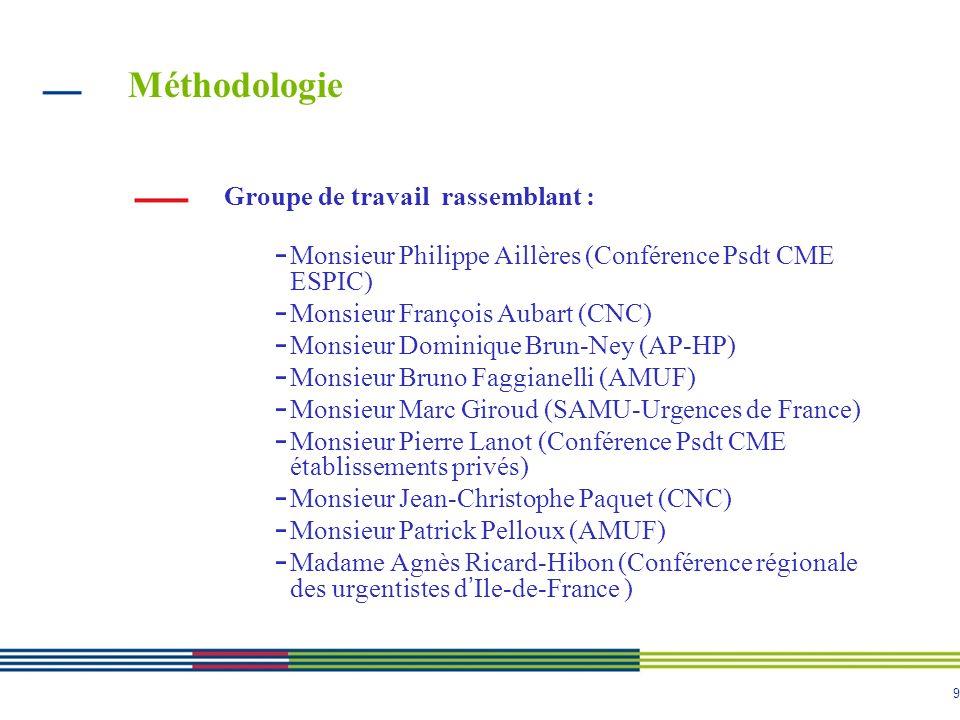 Méthodologie Groupe de travail rassemblant :