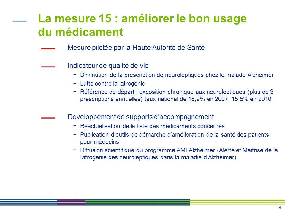 La mesure 15 : améliorer le bon usage du médicament