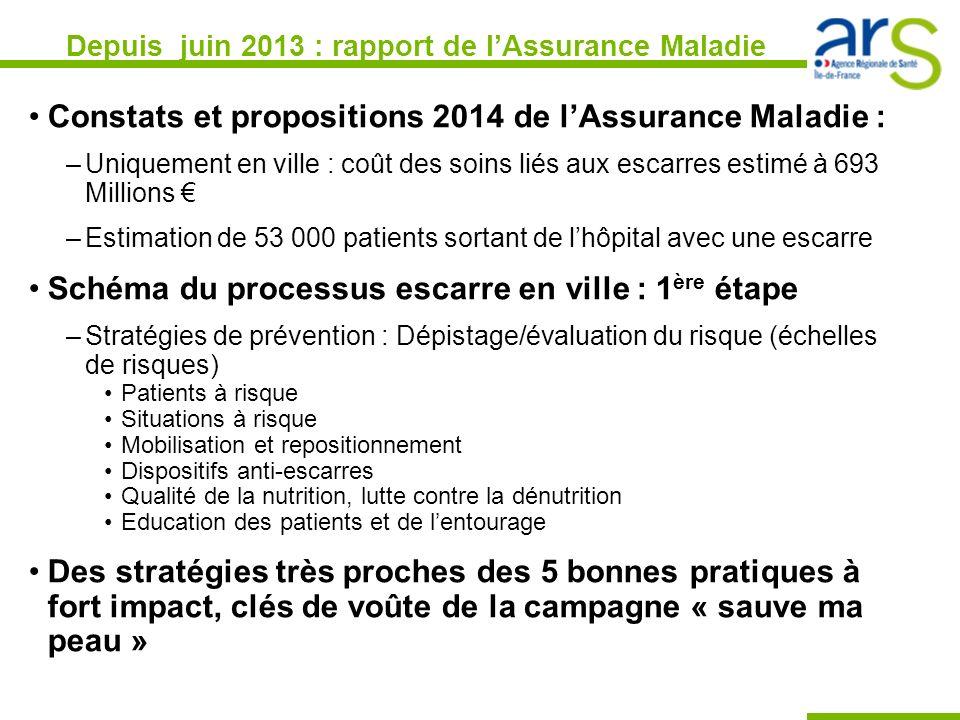 Depuis juin 2013 : rapport de l'Assurance Maladie