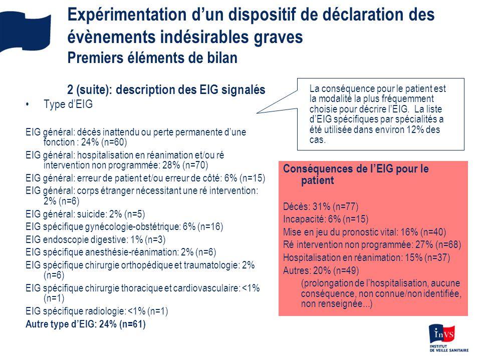Expérimentation d'un dispositif de déclaration des évènements indésirables graves Premiers éléments de bilan 2 (suite): description des EIG signalés