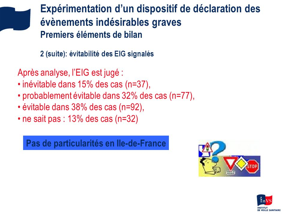 Expérimentation d'un dispositif de déclaration des évènements indésirables graves Premiers éléments de bilan 2 (suite): évitabilité des EIG signalés