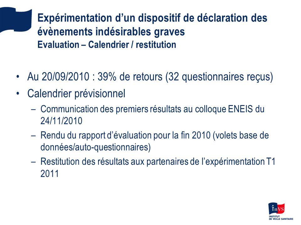 Au 20/09/2010 : 39% de retours (32 questionnaires reçus)