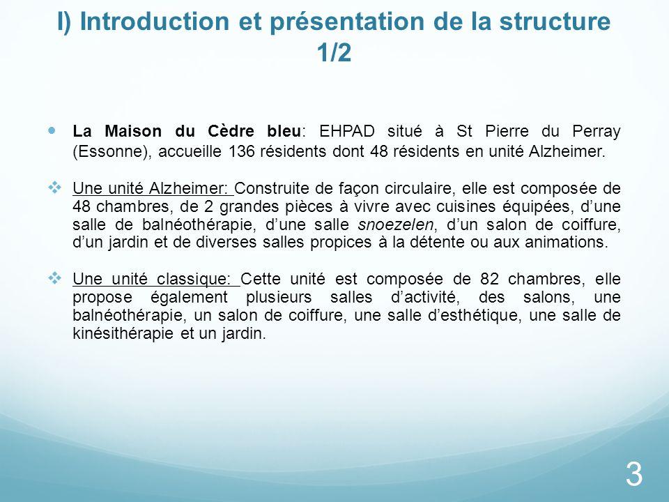 I) Introduction et présentation de la structure 1/2