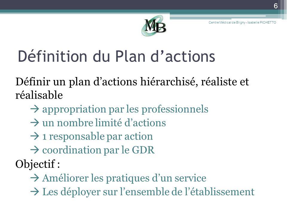 Définition du Plan d'actions