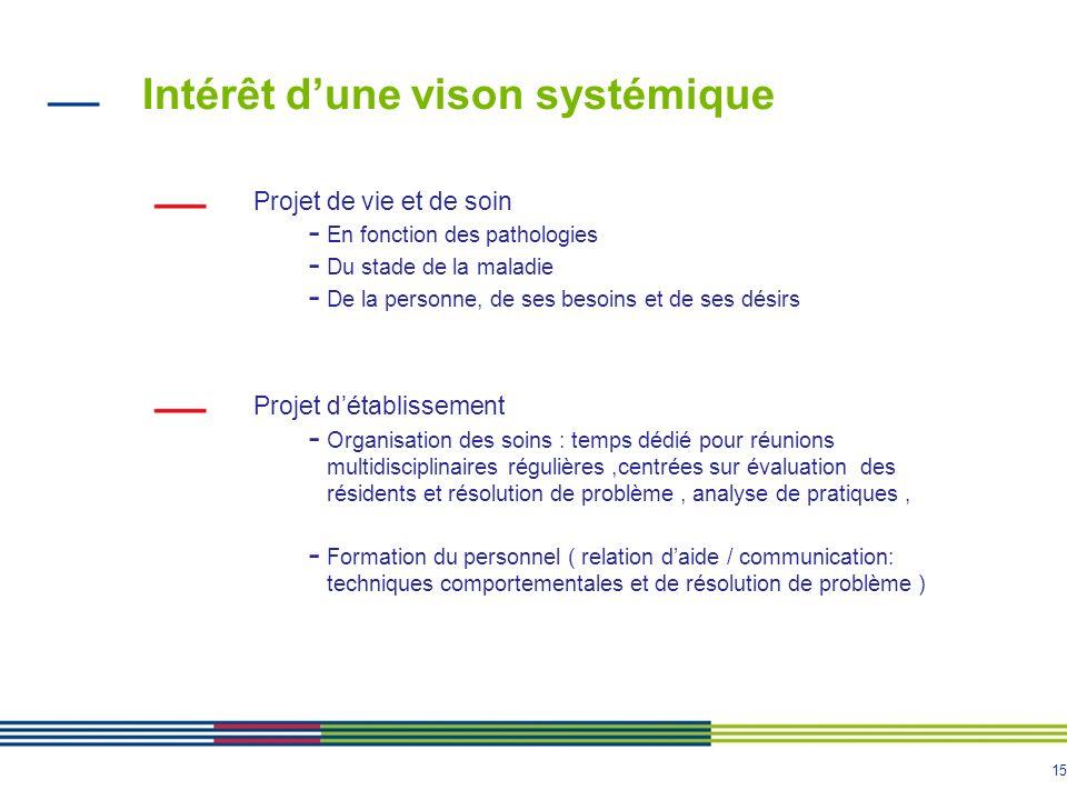 Intérêt d'une vison systémique