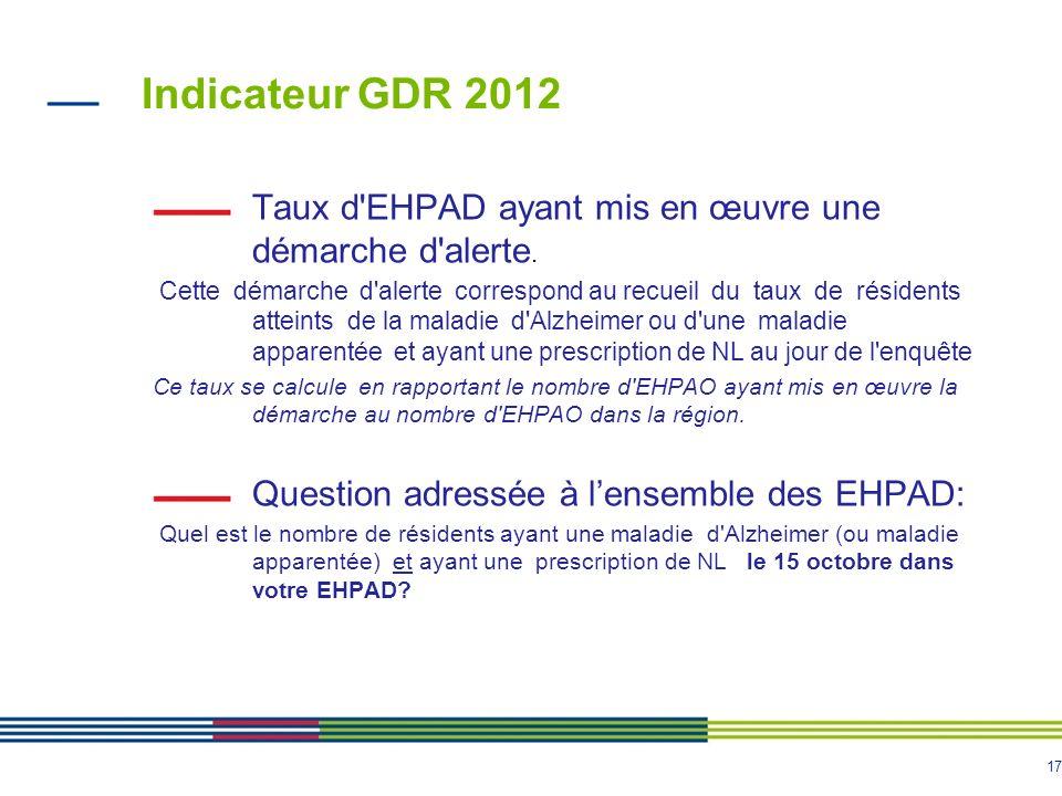 Indicateur GDR 2012 Taux d EHPAD ayant mis en œuvre une démarche d alerte.
