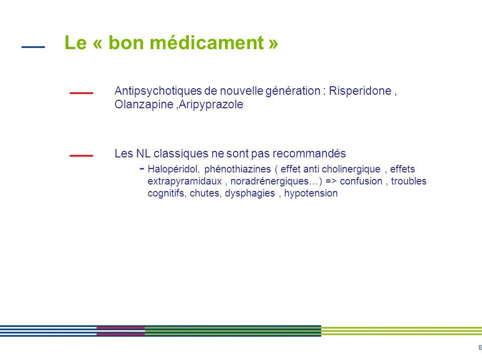Le « bon médicament » Antipsychotiques de nouvelle génération : Risperidone , Olanzapine ,Aripyprazole.