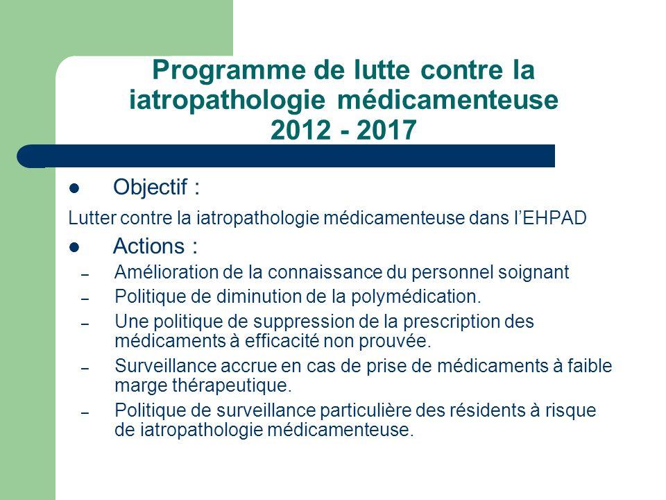 Programme de lutte contre la iatropathologie médicamenteuse 2012 - 2017
