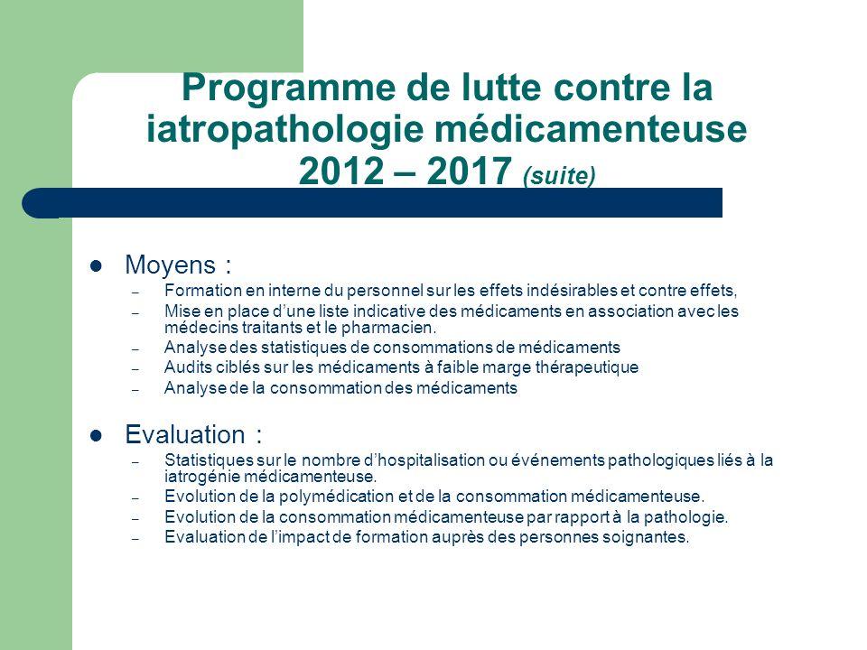 Programme de lutte contre la iatropathologie médicamenteuse 2012 – 2017 (suite)