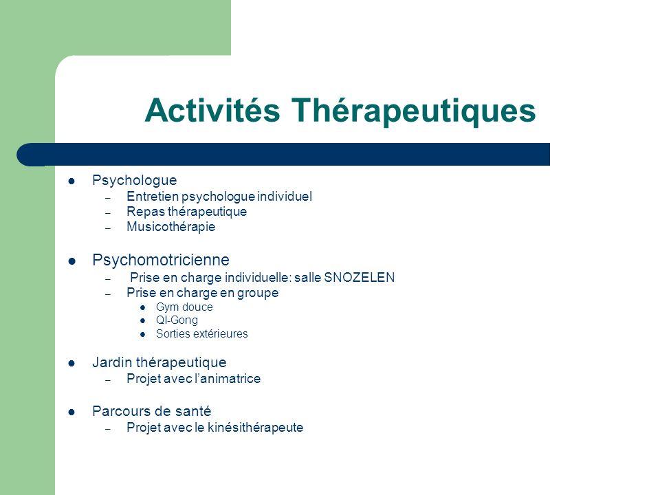 Activités Thérapeutiques