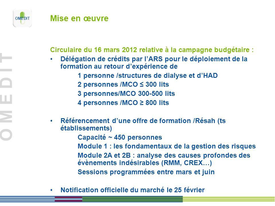 Mise en œuvre Circulaire du 16 mars 2012 relative à la campagne budgétaire :