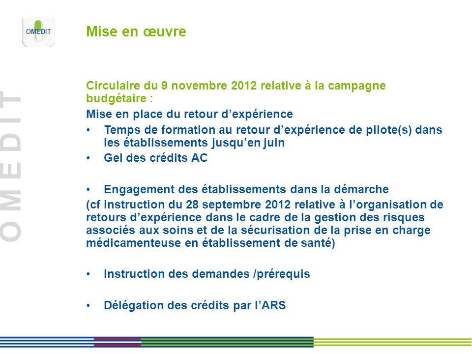Mise en œuvreCirculaire du 9 novembre 2012 relative à la campagne budgétaire : Mise en place du retour d'expérience.