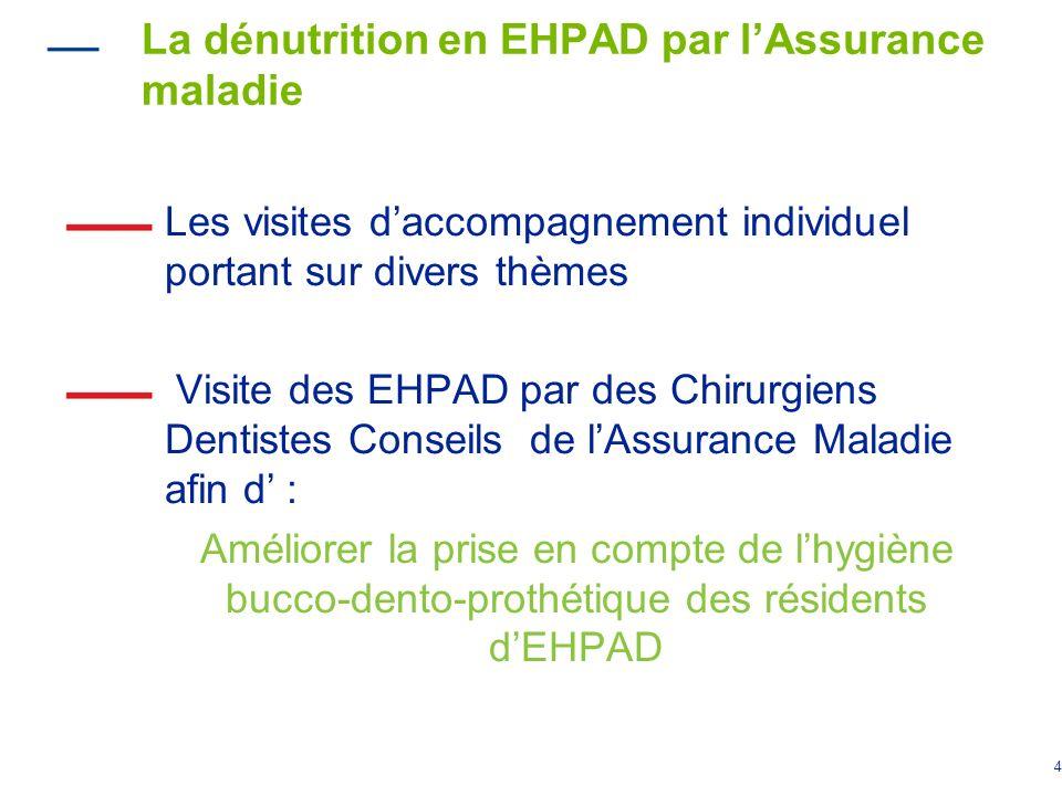 La dénutrition en EHPAD par l'Assurance maladie
