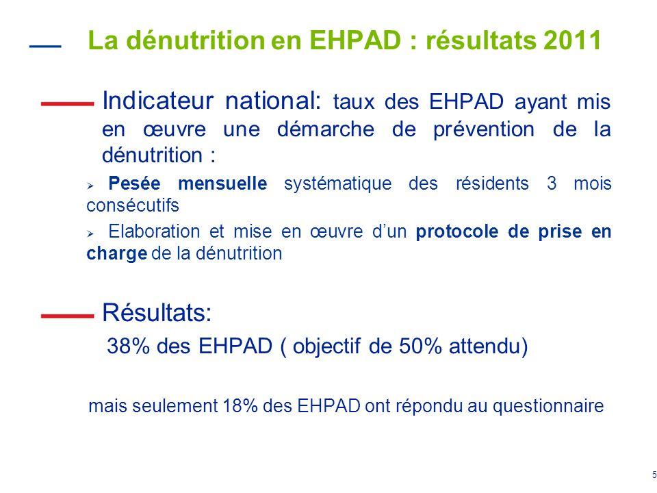La dénutrition en EHPAD : résultats 2011