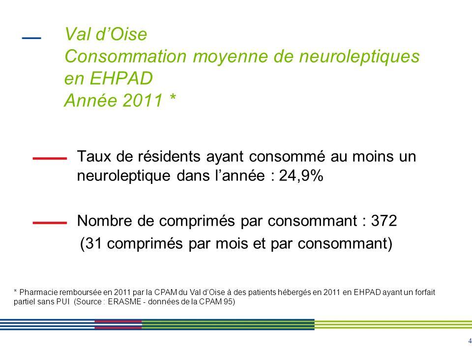 Val d'Oise Consommation moyenne de neuroleptiques en EHPAD Année 2011 *