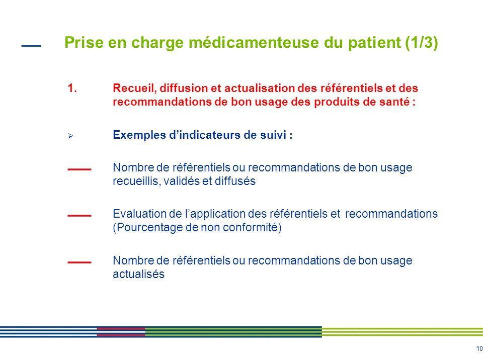 Prise en charge médicamenteuse du patient (1/3)