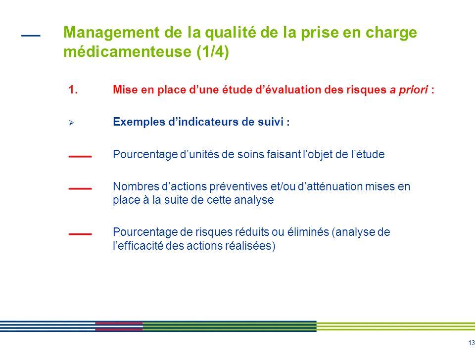 Management de la qualité de la prise en charge médicamenteuse (1/4)