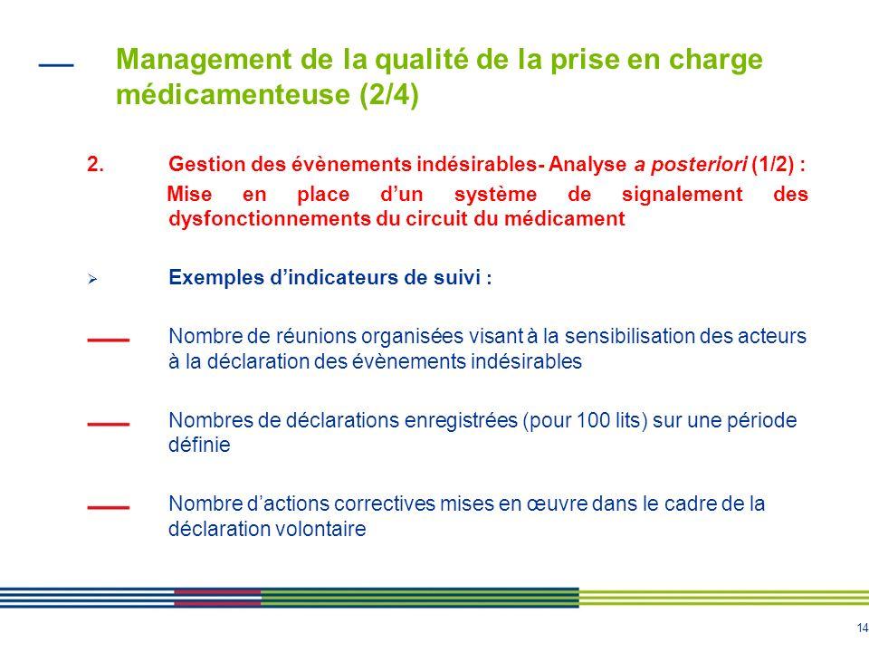 Management de la qualité de la prise en charge médicamenteuse (2/4)