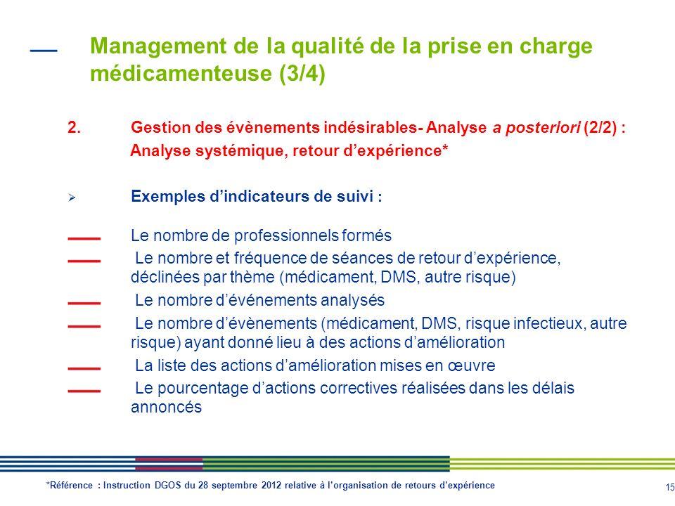 Management de la qualité de la prise en charge médicamenteuse (3/4)