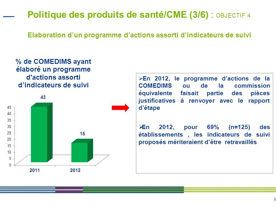 Politique des produits de santé/CME (3/6) : OBJECTIF 4 Elaboration d'un programme d'actions assorti d'indicateurs de suivi