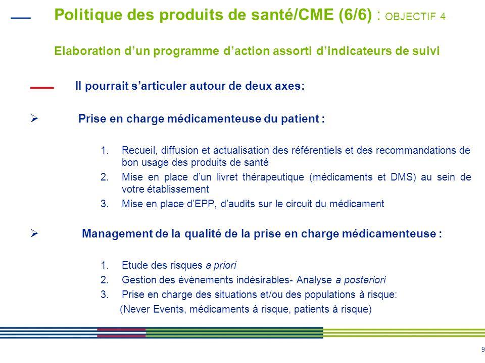 Politique des produits de santé/CME (6/6) : OBJECTIF 4 Elaboration d'un programme d'action assorti d'indicateurs de suivi