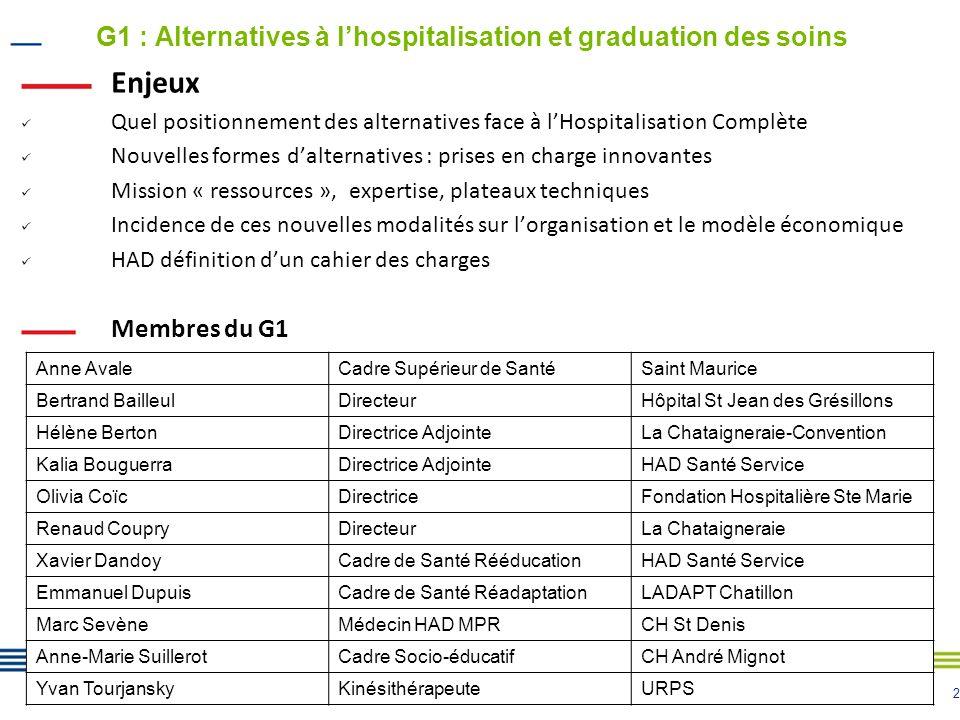 G1 : Alternatives à l'hospitalisation et graduation des soins