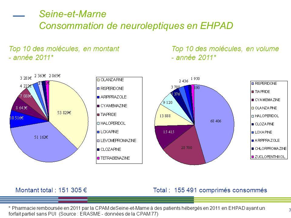 Seine-et-Marne Consommation de neuroleptiques en EHPAD